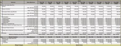 tabel-manfaat-hsc