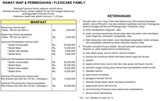 tabel-manfaat-flexicare.jpg
