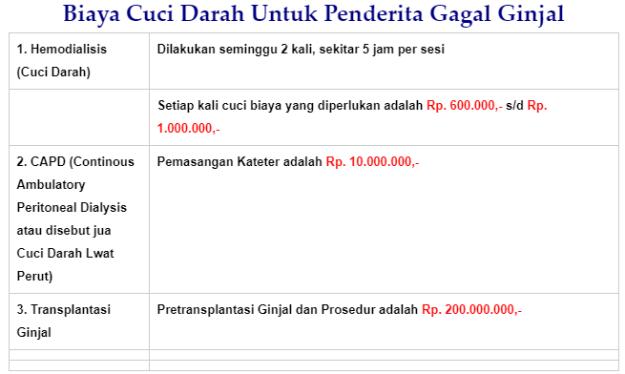 Biaya cuci darah.PNG