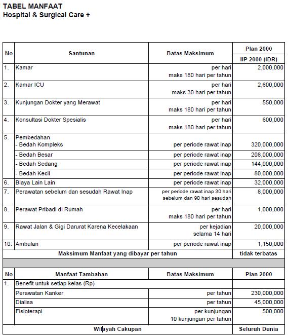 Dialisa tabel hsc.PNG
