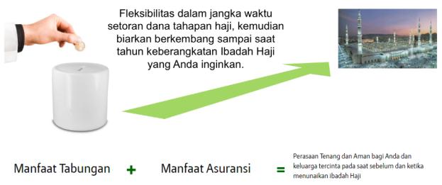 tabuingan haji fleksibel.PNG